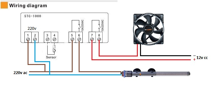 stc 1000 temp controller manual inkbird itc 1000 220v digital temperature controller
