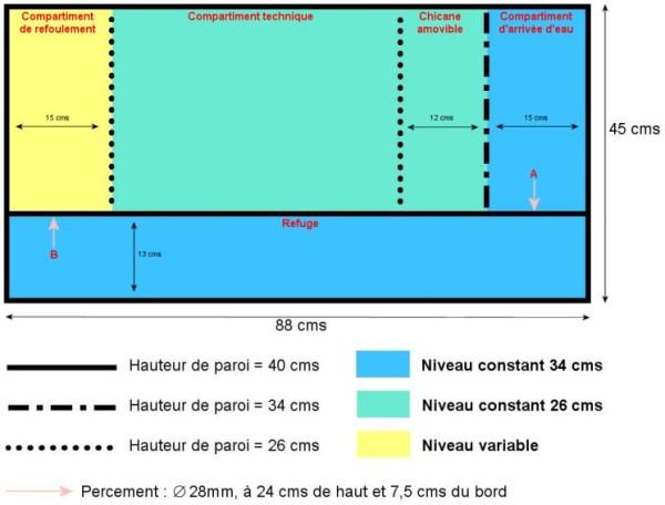 plan_nouvelle_decante2